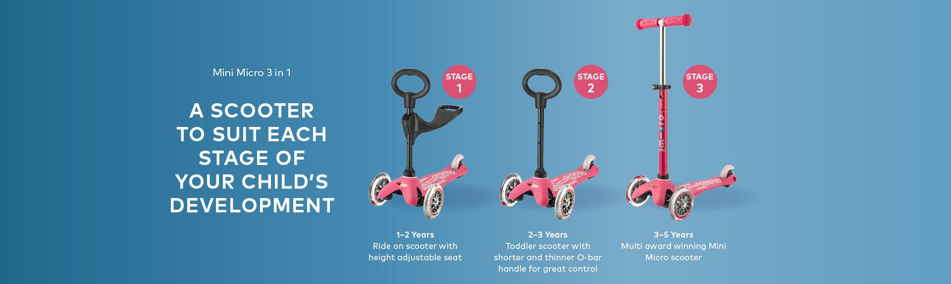 Baby Scooters, quand votre enfant est-il prêt pour son premier scooter?